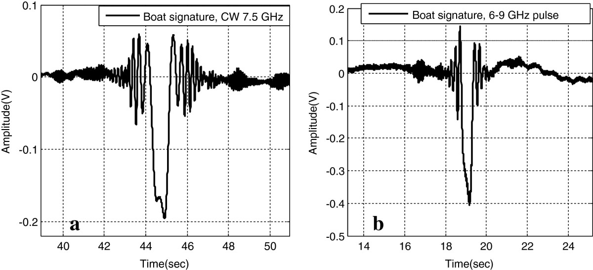 http://static-content.springer.com/image/art%3A10.1186%2F1687-6180-2013-36/MediaObjects/13634_2012_Article_424_Fig13_HTML.jpg