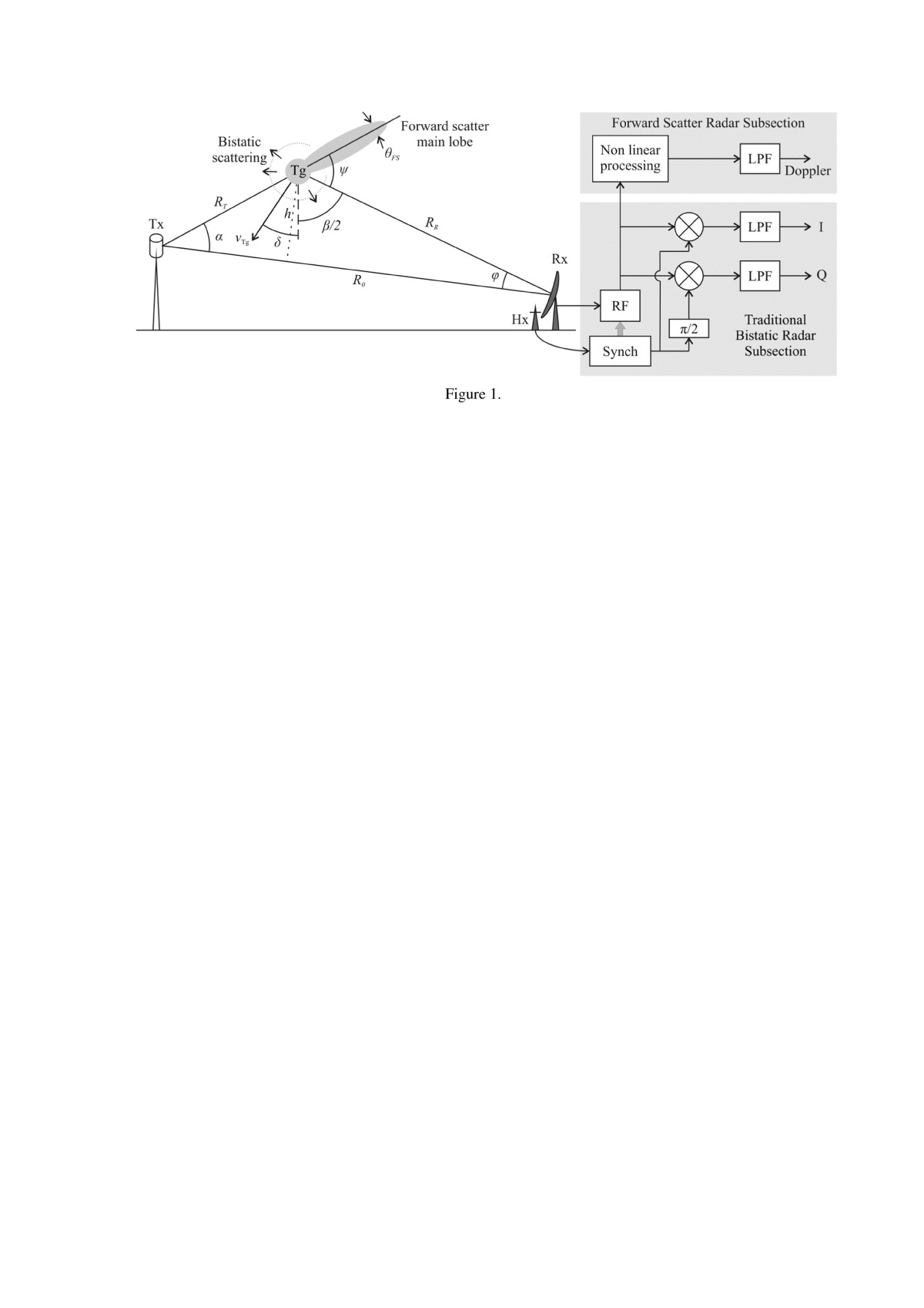 http://static-content.springer.com/image/art%3A10.1186%2F1687-6180-2013-36/MediaObjects/13634_2012_Article_424_Fig1_HTML.jpg