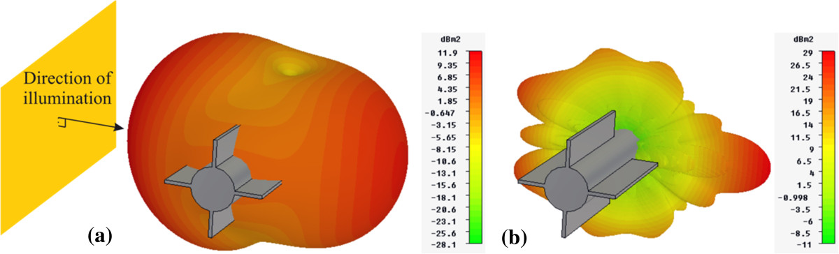 http://static-content.springer.com/image/art%3A10.1186%2F1687-6180-2013-36/MediaObjects/13634_2012_Article_424_Fig4_HTML.jpg