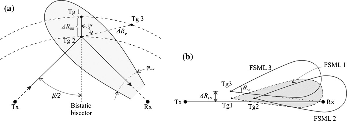 http://static-content.springer.com/image/art%3A10.1186%2F1687-6180-2013-36/MediaObjects/13634_2012_Article_424_Fig6_HTML.jpg