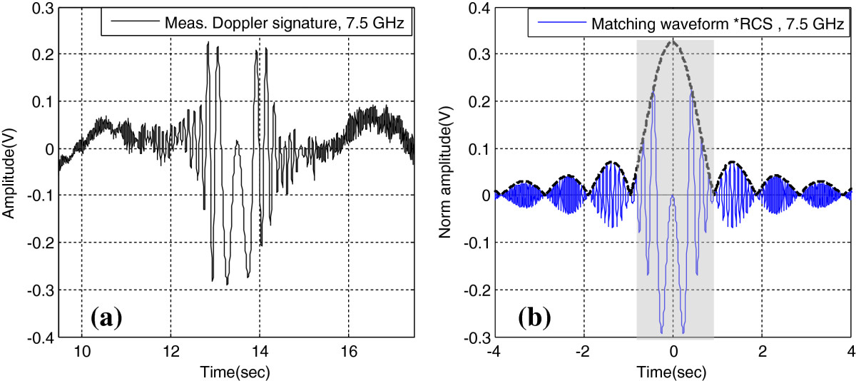 http://static-content.springer.com/image/art%3A10.1186%2F1687-6180-2013-36/MediaObjects/13634_2012_Article_424_Fig8_HTML.jpg
