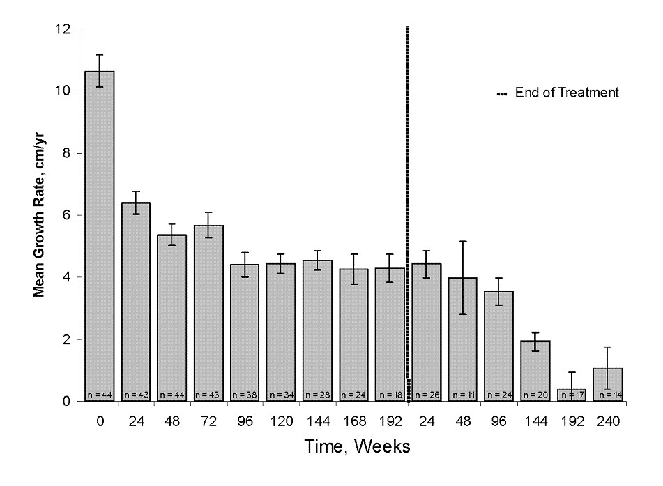 http://static-content.springer.com/image/art%3A10.1186%2F1687-9856-2011-7/MediaObjects/13633_2011_Article_5_Fig2_HTML.jpg