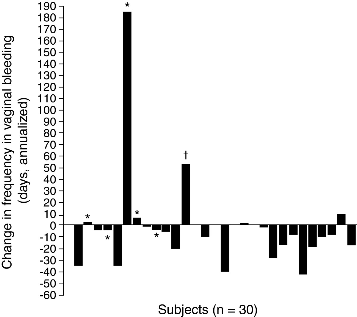 http://static-content.springer.com/image/art%3A10.1186%2F1687-9856-2012-26/MediaObjects/13633_2012_Article_42_Fig1_HTML.jpg