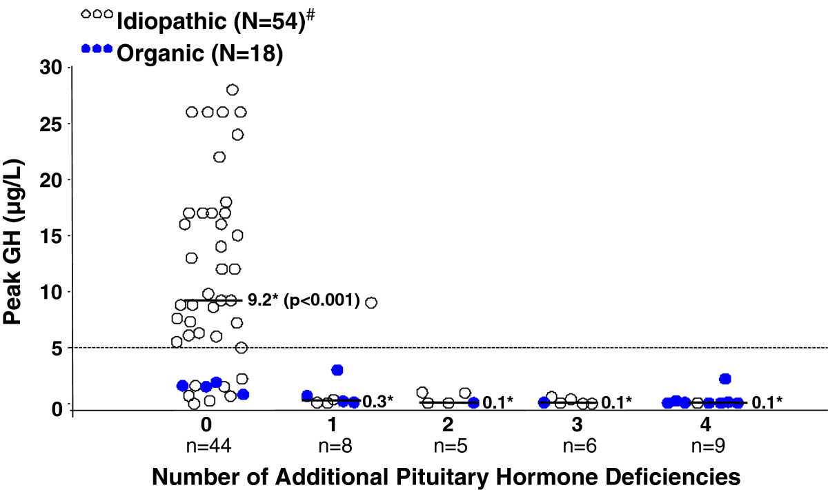 http://static-content.springer.com/image/art%3A10.1186%2F1687-9856-2013-6/MediaObjects/13633_2012_Article_55_Fig2_HTML.jpg