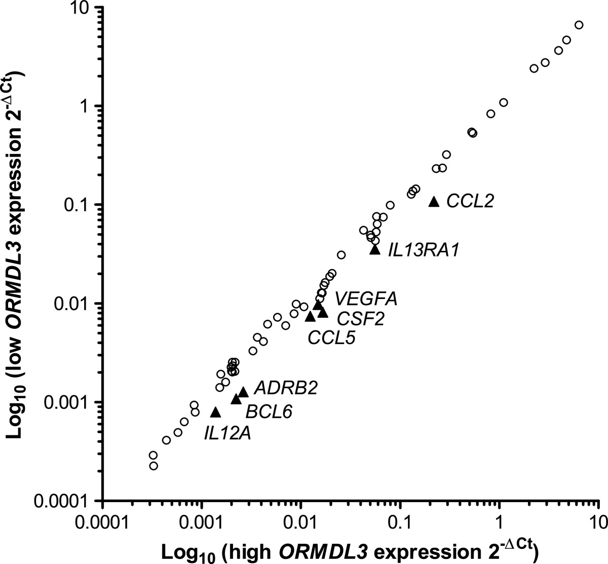 http://static-content.springer.com/image/art%3A10.1186%2F1710-1492-9-4/MediaObjects/13223_2012_Article_372_Fig4_HTML.jpg