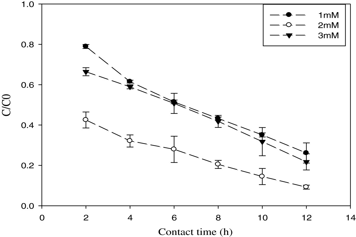 http://static-content.springer.com/image/art%3A10.1186%2F1735-2746-10-25/MediaObjects/40201_2012_Article_66_Fig6_HTML.jpg