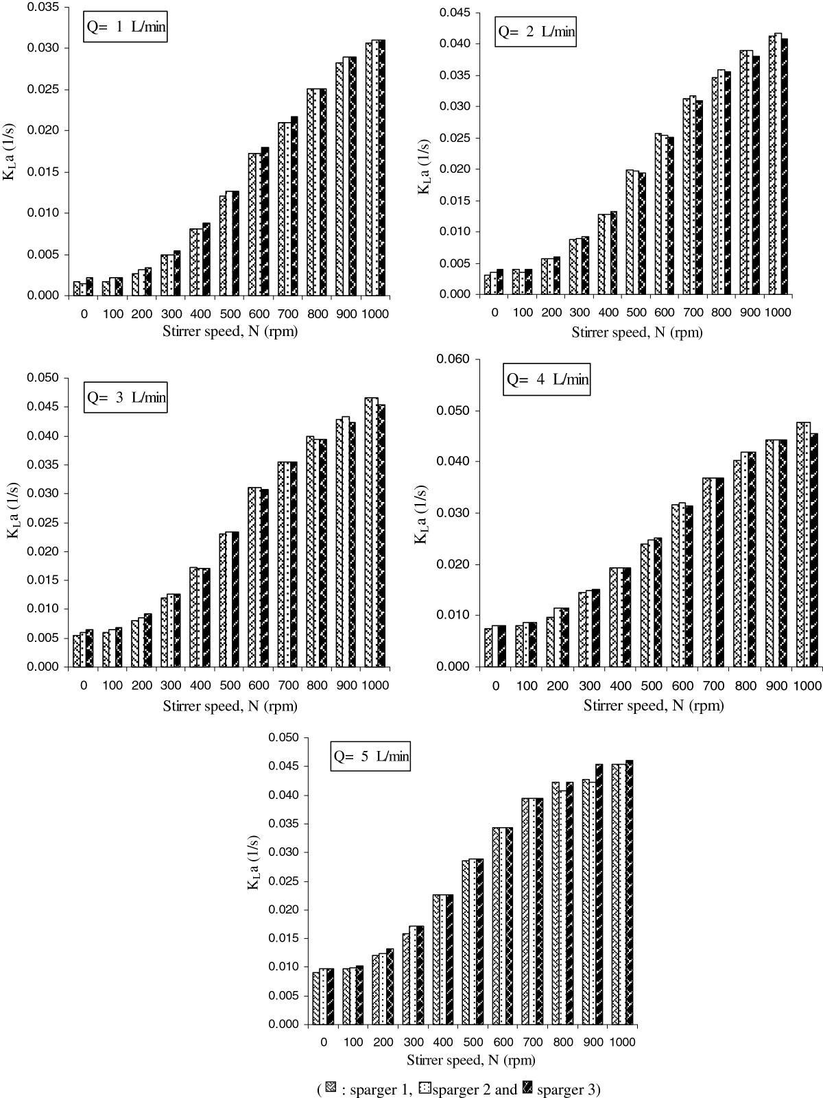 http://static-content.springer.com/image/art%3A10.1186%2F1735-2746-10-6/MediaObjects/40201_2013_Article_32_Fig5_HTML.jpg