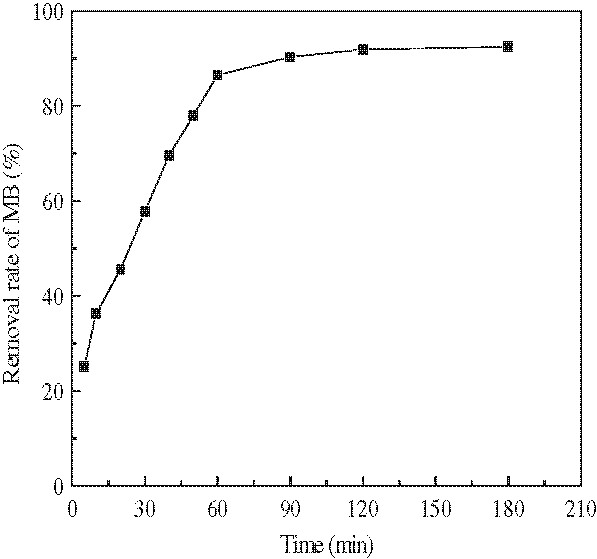 http://static-content.springer.com/image/art%3A10.1186%2F1735-2746-9-16/MediaObjects/40201_2012_Article_23_Fig2_HTML.jpg