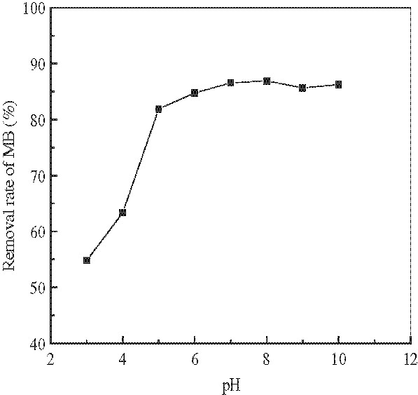 http://static-content.springer.com/image/art%3A10.1186%2F1735-2746-9-16/MediaObjects/40201_2012_Article_23_Fig4_HTML.jpg