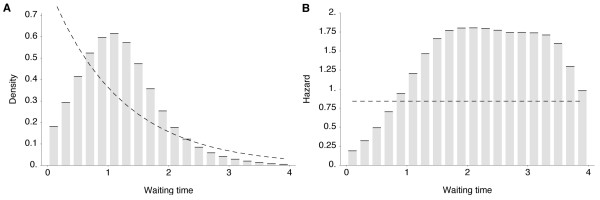 http://static-content.springer.com/image/art%3A10.1186%2F1741-7007-10-38/MediaObjects/12915_2012_559_Fig4_HTML.jpg