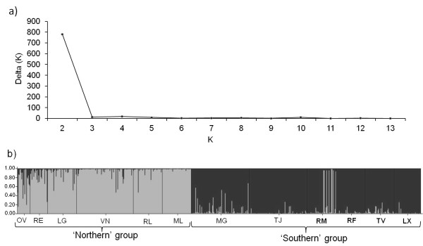 http://static-content.springer.com/image/art%3A10.1186%2F1741-7007-11-6/MediaObjects/12915_2012_638_Fig4_HTML.jpg