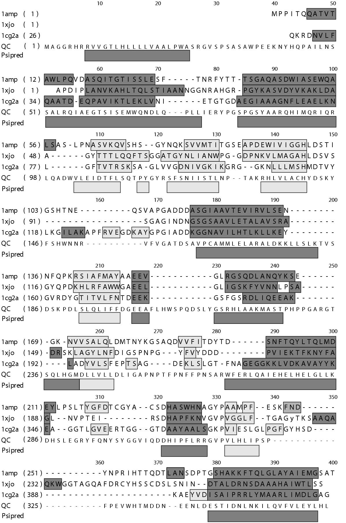 http://static-content.springer.com/image/art%3A10.1186%2F1741-7007-2-2/MediaObjects/12915_2003_Article_4_Fig2_HTML.jpg