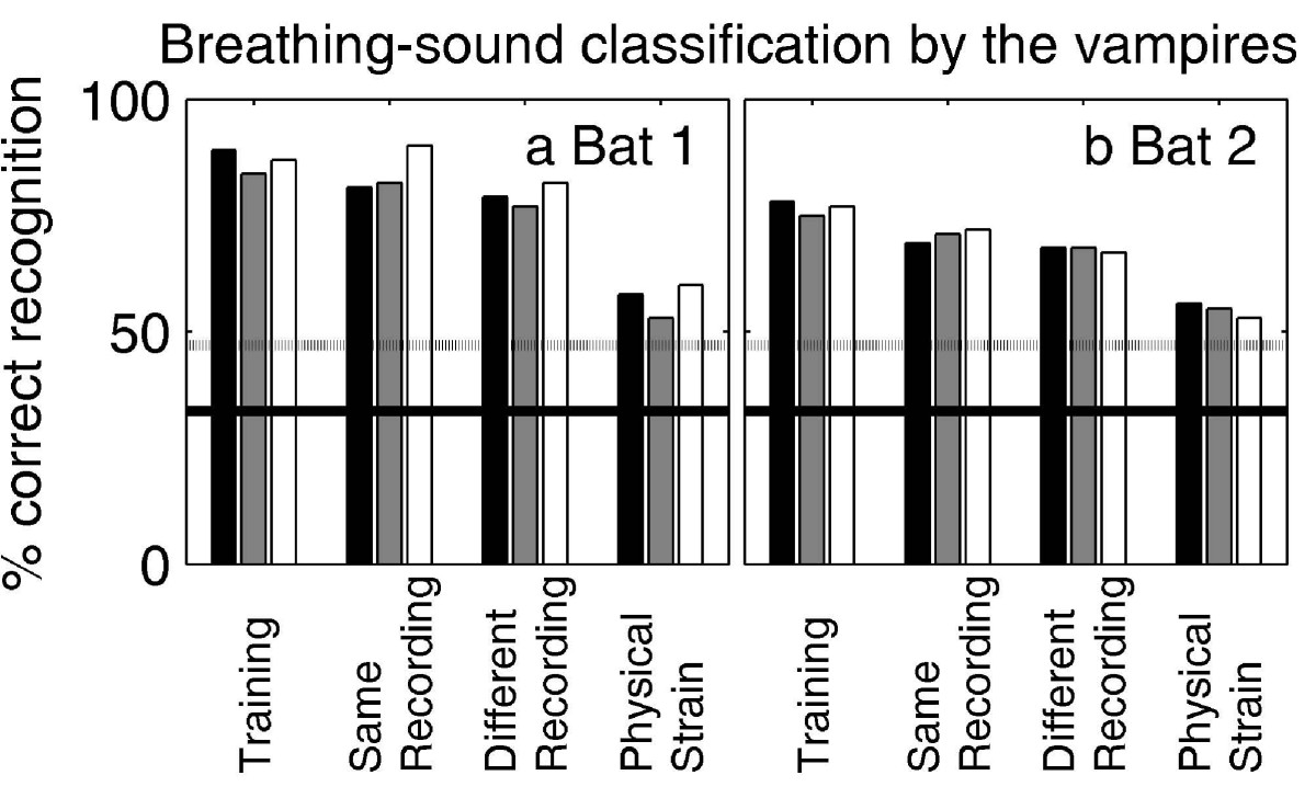 http://static-content.springer.com/image/art%3A10.1186%2F1741-7007-4-18/MediaObjects/12915_2005_Article_73_Fig3_HTML.jpg