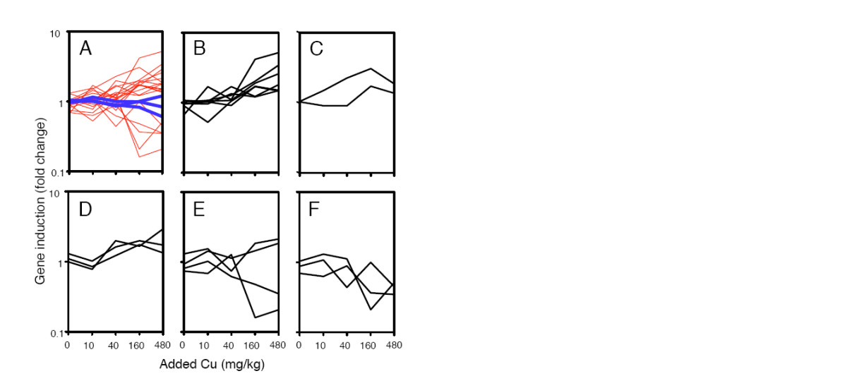 http://static-content.springer.com/image/art%3A10.1186%2F1741-7007-6-25/MediaObjects/12915_2007_Article_178_Fig7_HTML.jpg