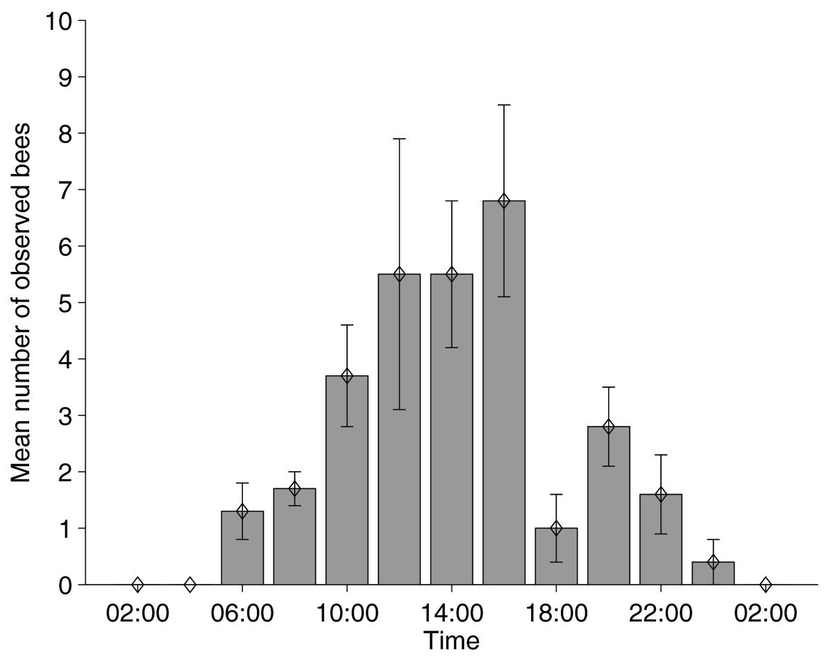 http://static-content.springer.com/image/art%3A10.1186%2F1741-7007-8-93/MediaObjects/12915_2010_Article_389_Fig3_HTML.jpg