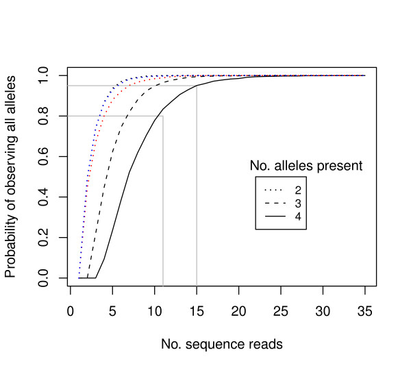 http://static-content.springer.com/image/art%3A10.1186%2F1741-7007-9-19/MediaObjects/12915_2011_445_Fig2_HTML.jpg