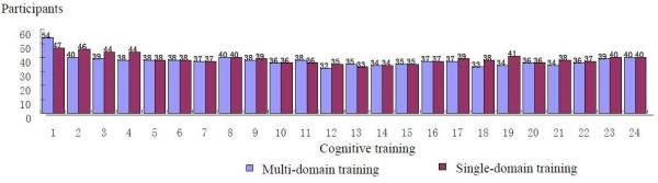 http://static-content.springer.com/image/art%3A10.1186%2F1741-7015-10-30/MediaObjects/12916_2011_529_Fig2_HTML.jpg