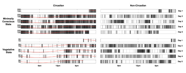 http://static-content.springer.com/image/art%3A10.1186%2F1741-7015-11-18/MediaObjects/12916_2012_692_Fig1_HTML.jpg