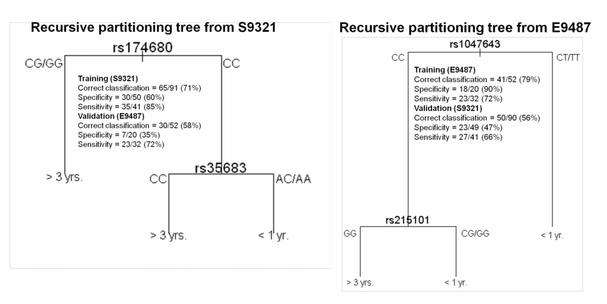 http://static-content.springer.com/image/art%3A10.1186%2F1741-7015-6-26/MediaObjects/12916_2008_Article_166_Fig4_HTML.jpg