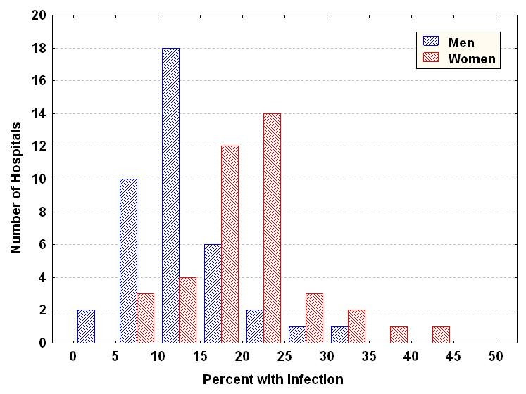 http://static-content.springer.com/image/art%3A10.1186%2F1741-7015-7-37/MediaObjects/12916_2009_Article_215_Fig2_HTML.jpg