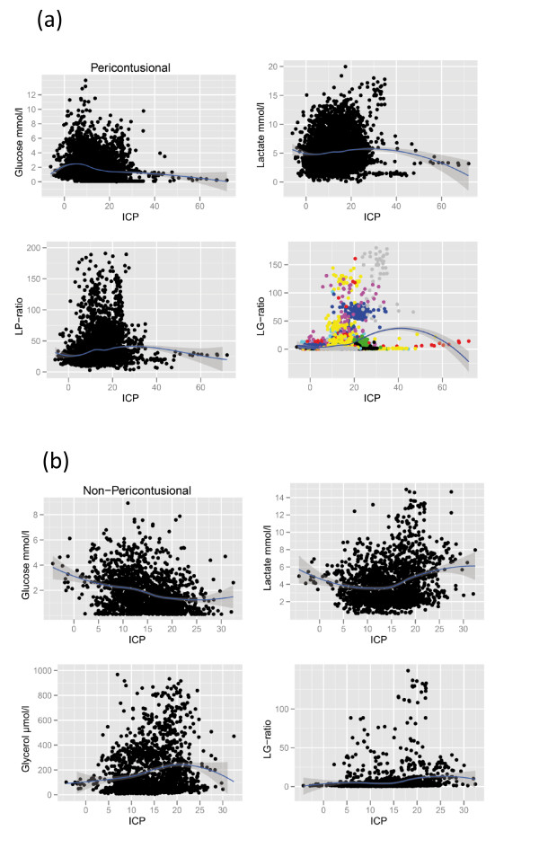 http://static-content.springer.com/image/art%3A10.1186%2F1741-7015-9-21/MediaObjects/12916_2010_369_Fig1_HTML.jpg