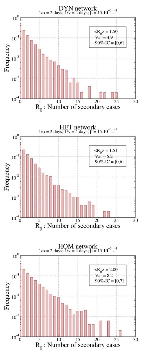 http://static-content.springer.com/image/art%3A10.1186%2F1741-7015-9-87/MediaObjects/12916_2011_436_Fig2_HTML.jpg