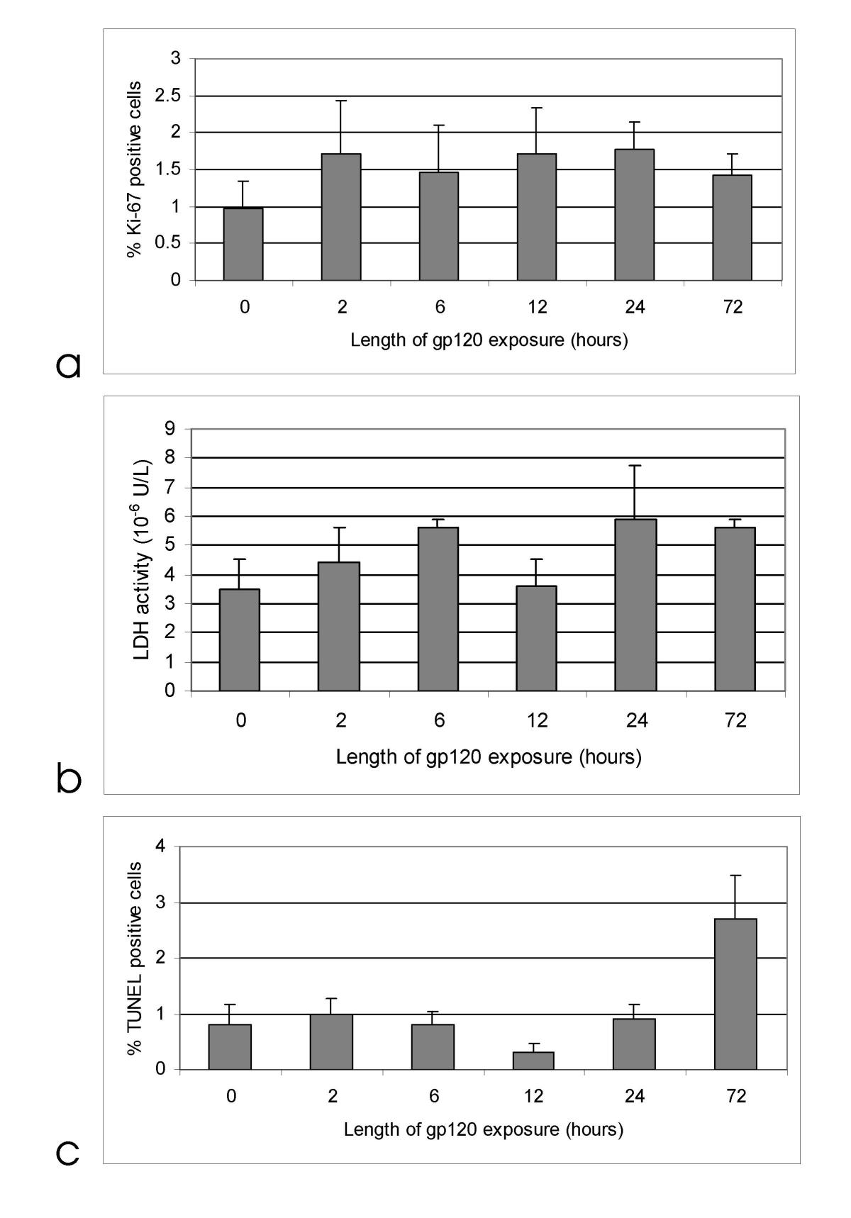 http://static-content.springer.com/image/art%3A10.1186%2F1742-2094-1-7/MediaObjects/12974_2004_Article_7_Fig4_HTML.jpg