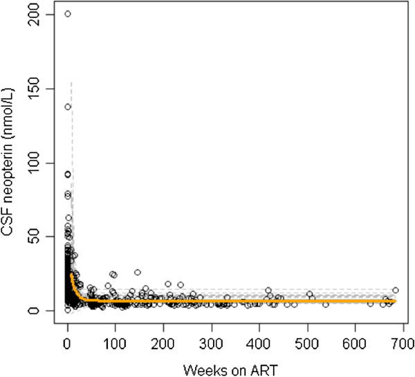 http://static-content.springer.com/image/art%3A10.1186%2F1742-2094-10-62/MediaObjects/12974_2013_828_Fig1_HTML.jpg