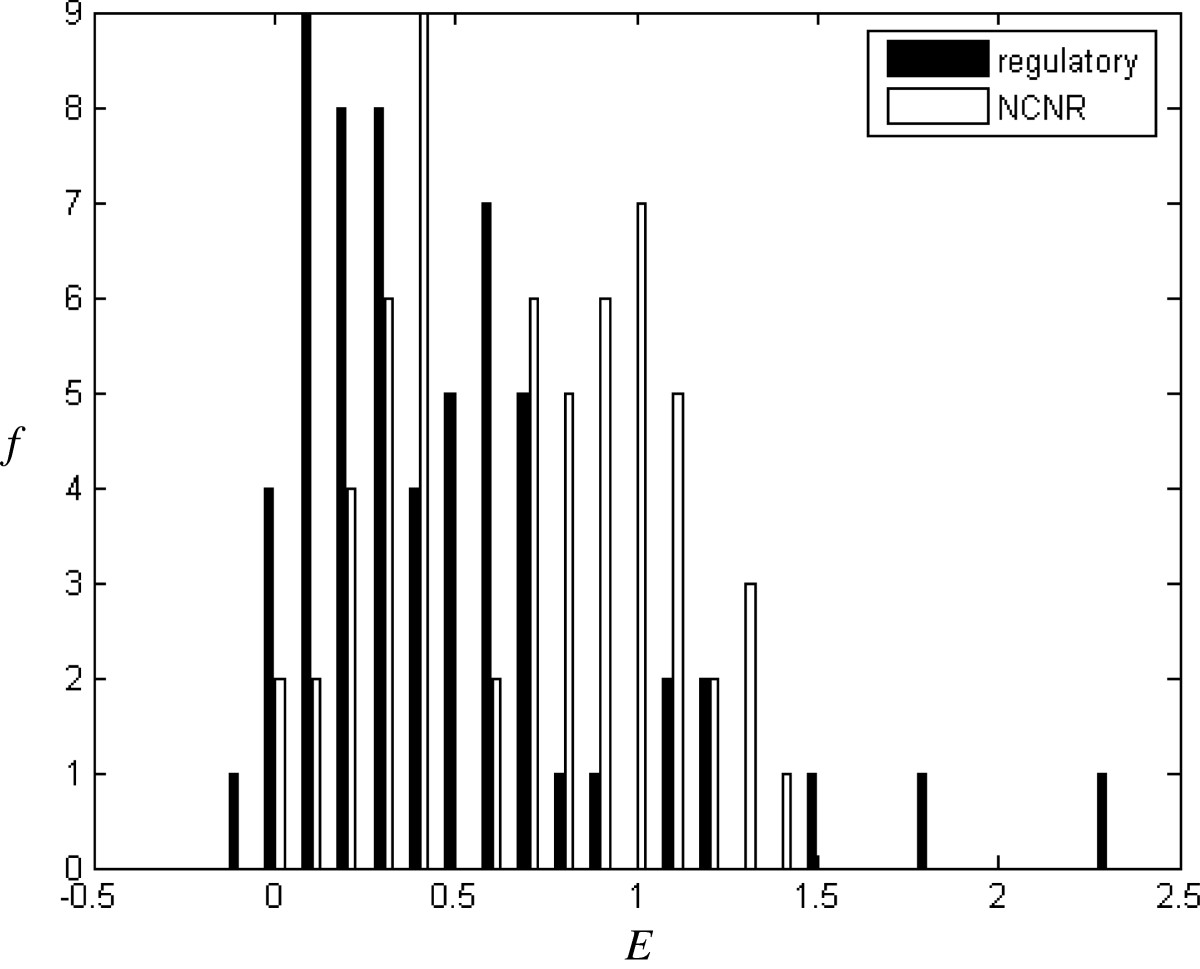 http://static-content.springer.com/image/art%3A10.1186%2F1742-4682-10-11/MediaObjects/12976_2012_Article_388_Fig6_HTML.jpg