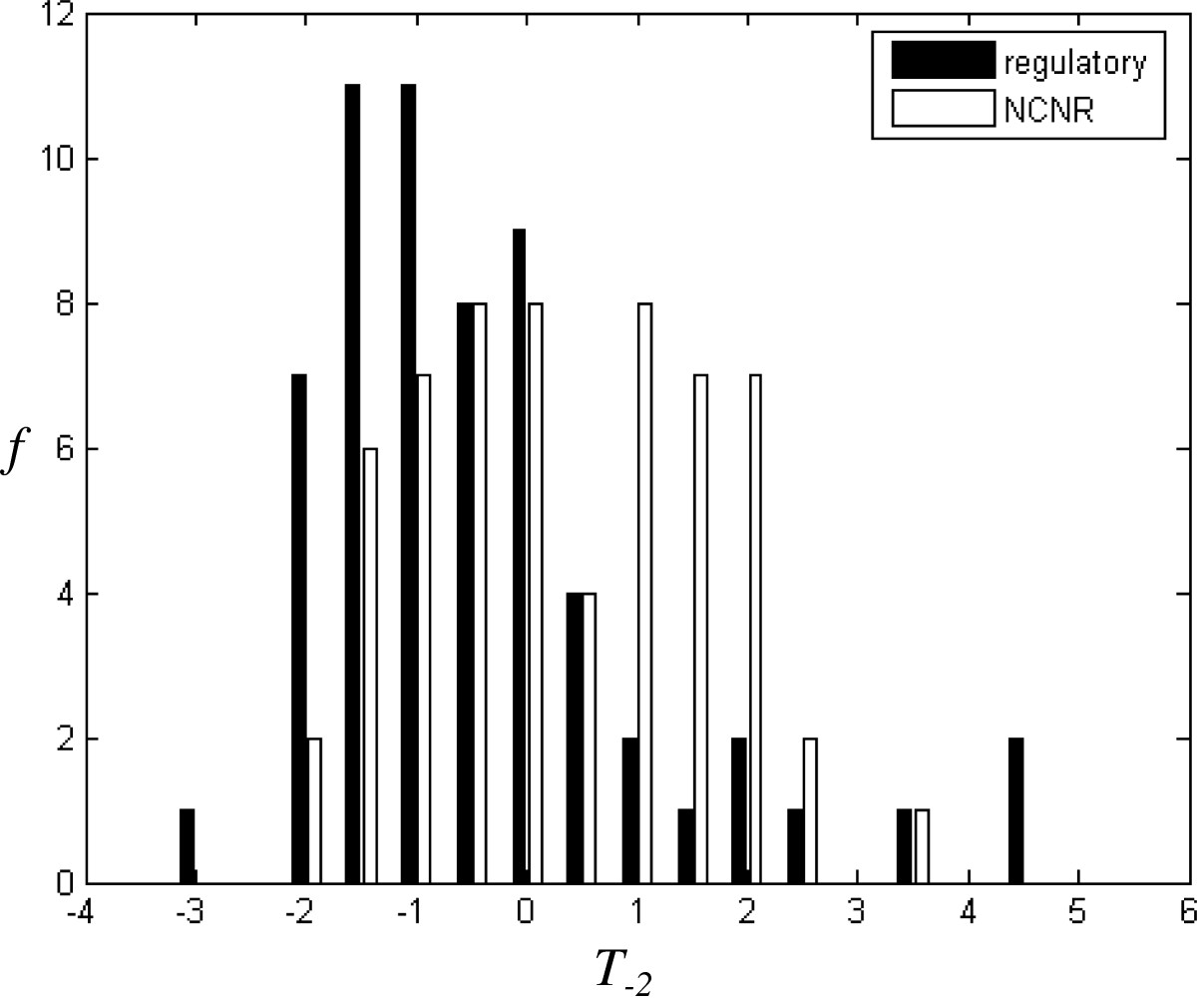 http://static-content.springer.com/image/art%3A10.1186%2F1742-4682-10-11/MediaObjects/12976_2012_Article_388_Fig7_HTML.jpg