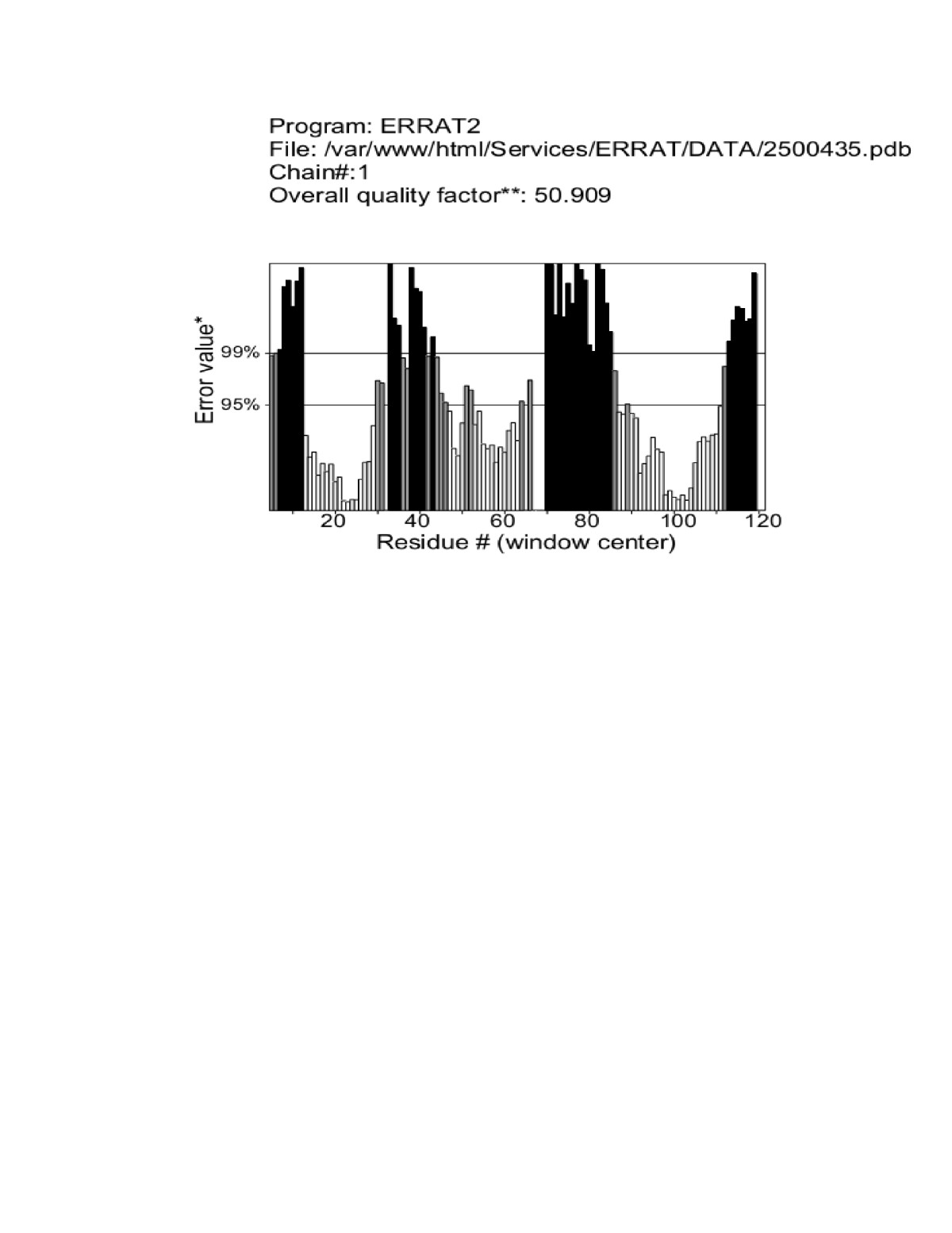 http://static-content.springer.com/image/art%3A10.1186%2F1742-4682-10-3/MediaObjects/12976_2012_Article_365_Fig3_HTML.jpg