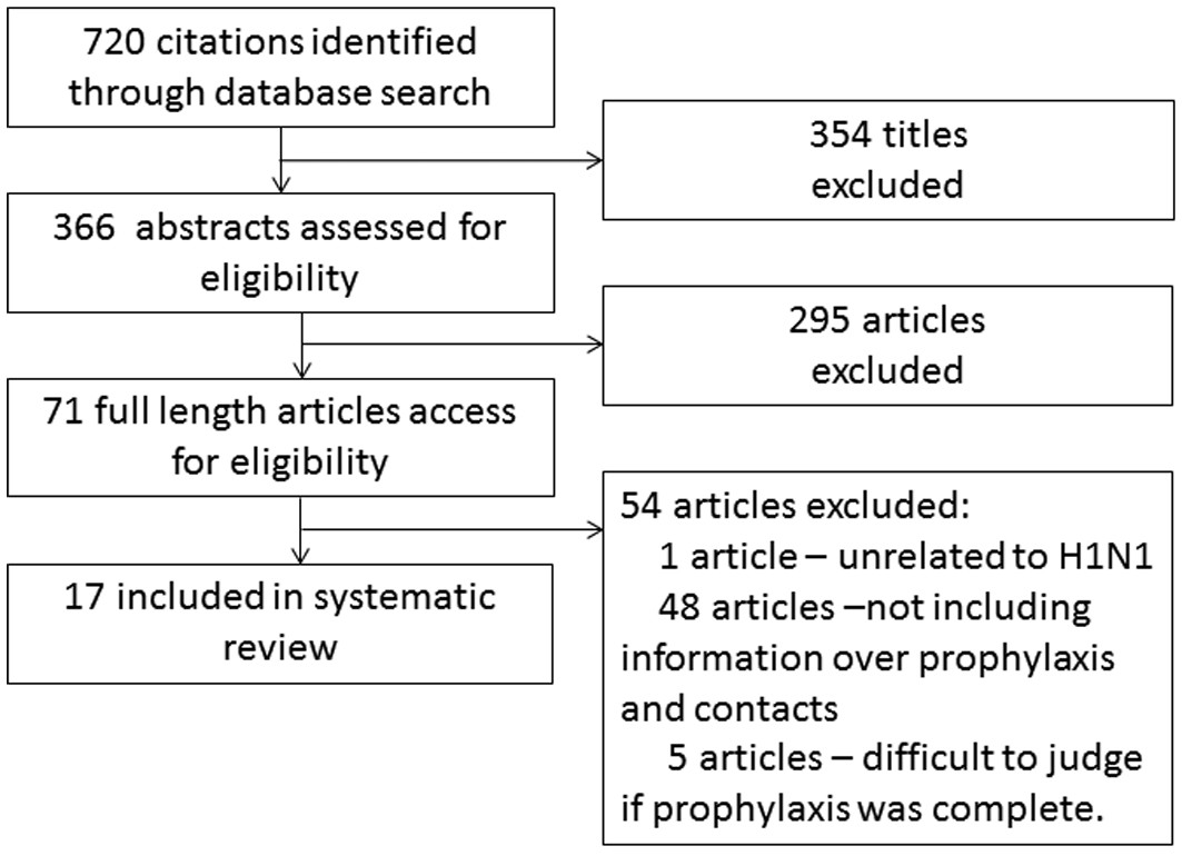 http://static-content.springer.com/image/art%3A10.1186%2F1742-4682-10-4/MediaObjects/12976_2012_Article_372_Fig1_HTML.jpg