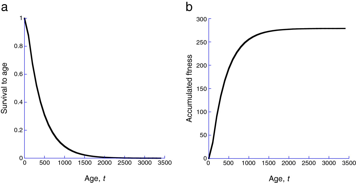 http://static-content.springer.com/image/art%3A10.1186%2F1742-4682-10-5/MediaObjects/12976_2012_Article_425_Fig5_HTML.jpg