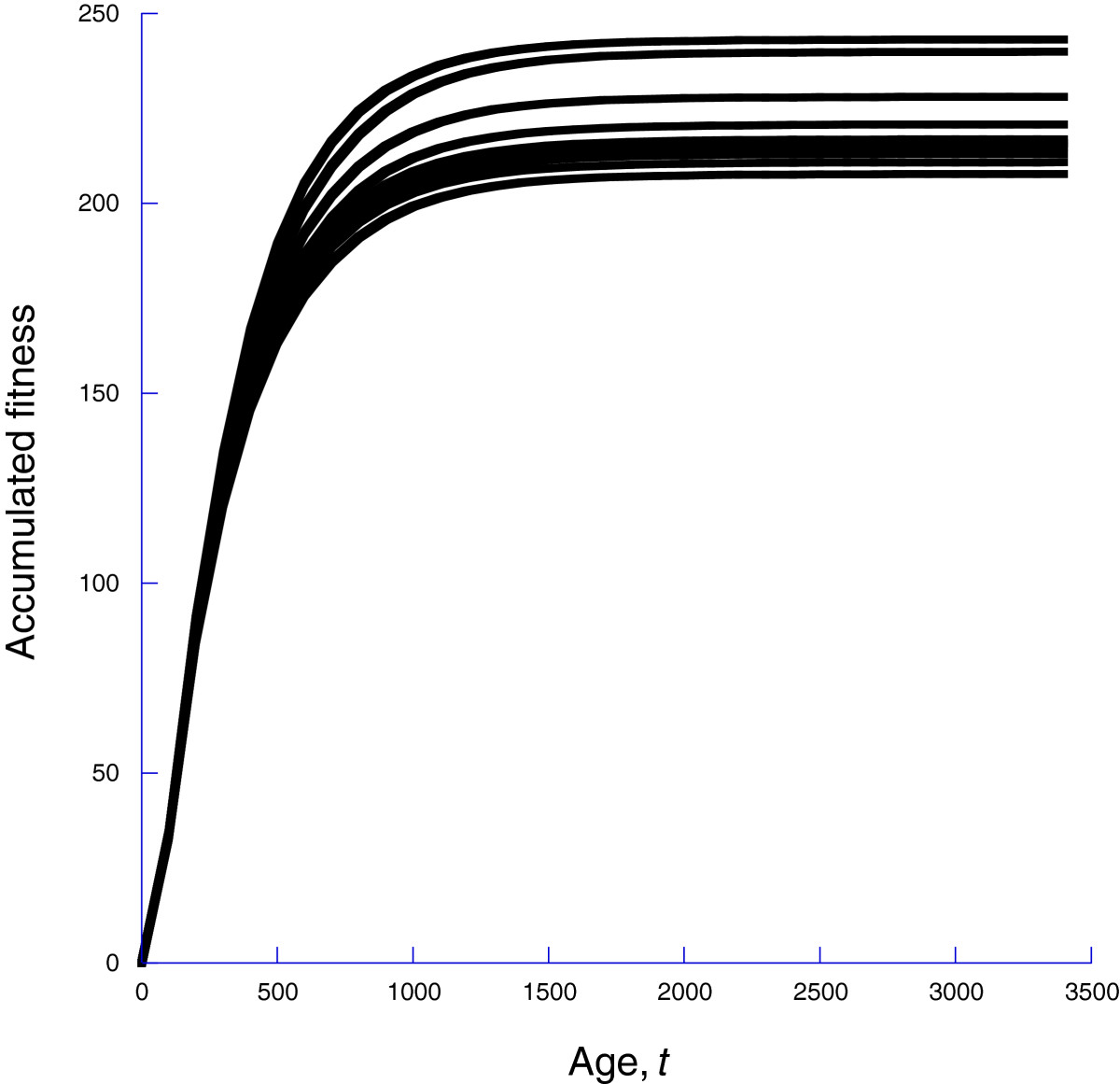 http://static-content.springer.com/image/art%3A10.1186%2F1742-4682-10-5/MediaObjects/12976_2012_Article_425_Fig7_HTML.jpg