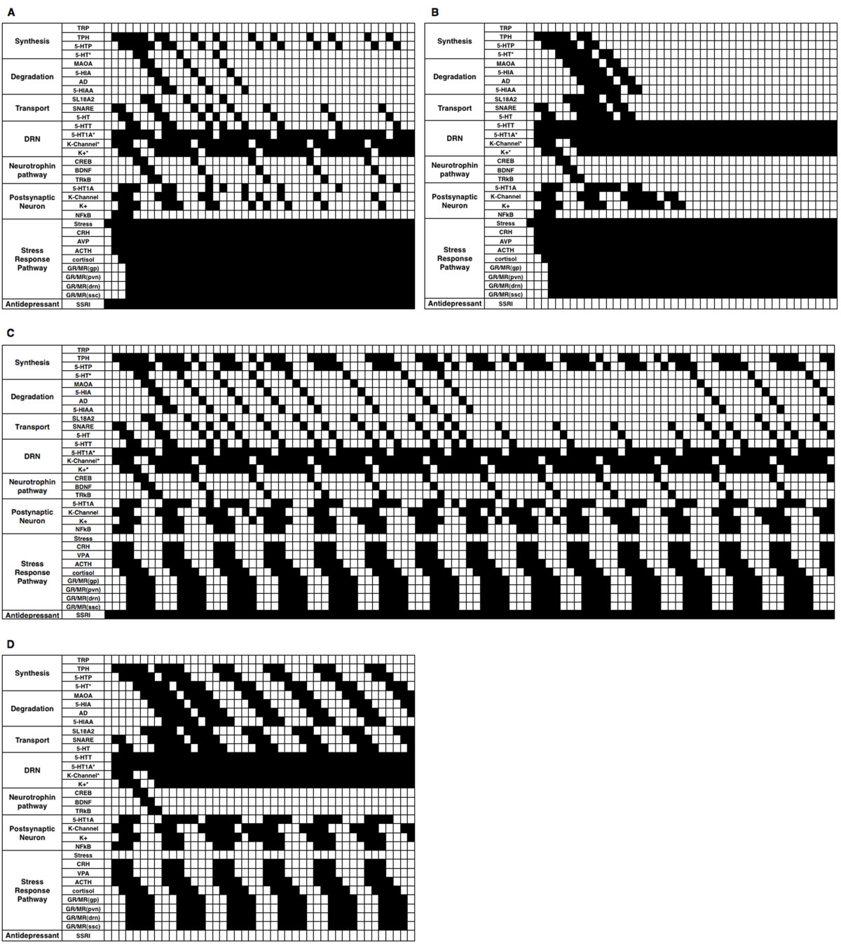 http://static-content.springer.com/image/art%3A10.1186%2F1742-4682-10-59/MediaObjects/12976_2013_Article_435_Fig4_HTML.jpg
