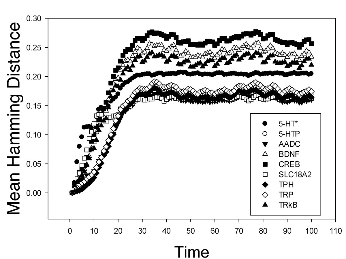 http://static-content.springer.com/image/art%3A10.1186%2F1742-4682-10-59/MediaObjects/12976_2013_Article_435_Fig5_HTML.jpg