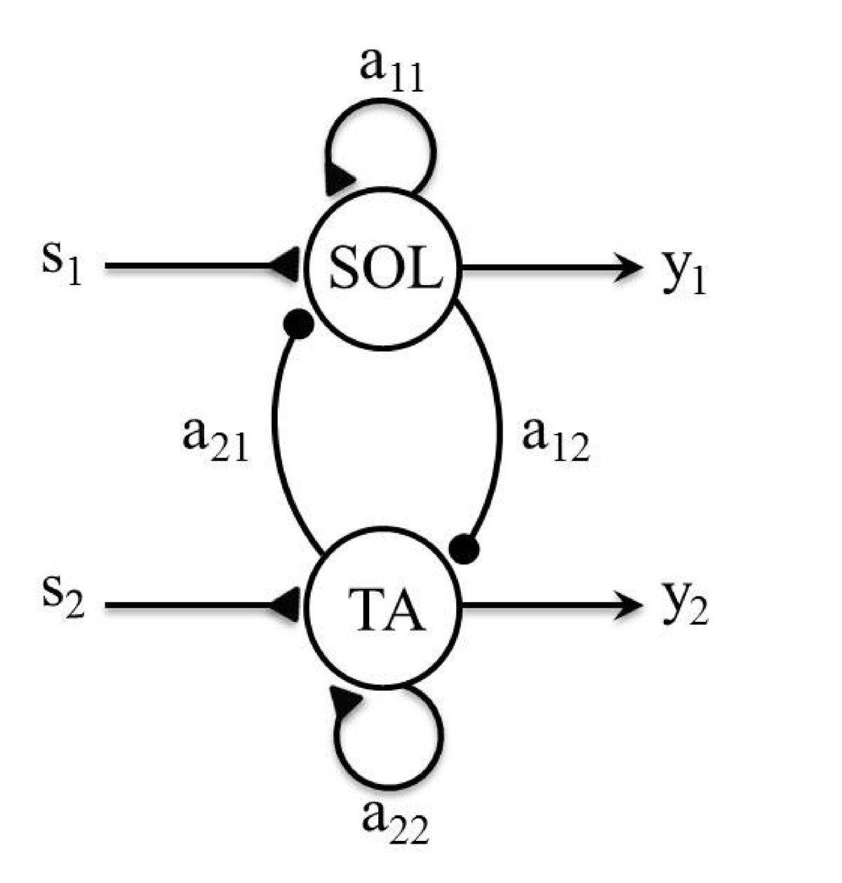 http://static-content.springer.com/image/art%3A10.1186%2F1742-4682-10-9/MediaObjects/12976_2012_Article_390_Fig1_HTML.jpg