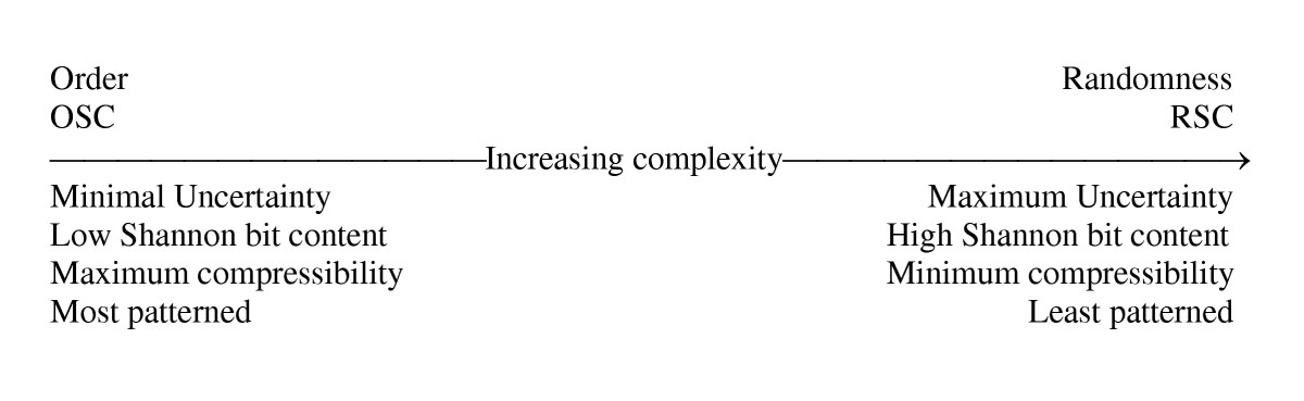 http://static-content.springer.com/image/art%3A10.1186%2F1742-4682-2-29/MediaObjects/12976_2005_Article_42_Fig1_HTML.jpg