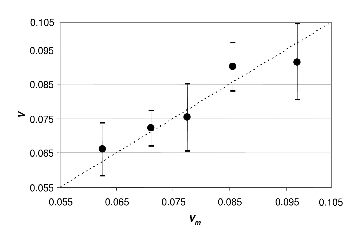 http://static-content.springer.com/image/art%3A10.1186%2F1742-4682-3-8/MediaObjects/12976_2005_Article_71_Fig2_HTML.jpg