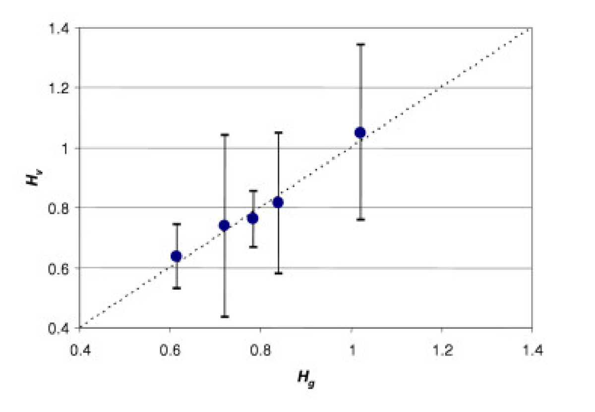 http://static-content.springer.com/image/art%3A10.1186%2F1742-4682-3-8/MediaObjects/12976_2005_Article_71_Fig3_HTML.jpg