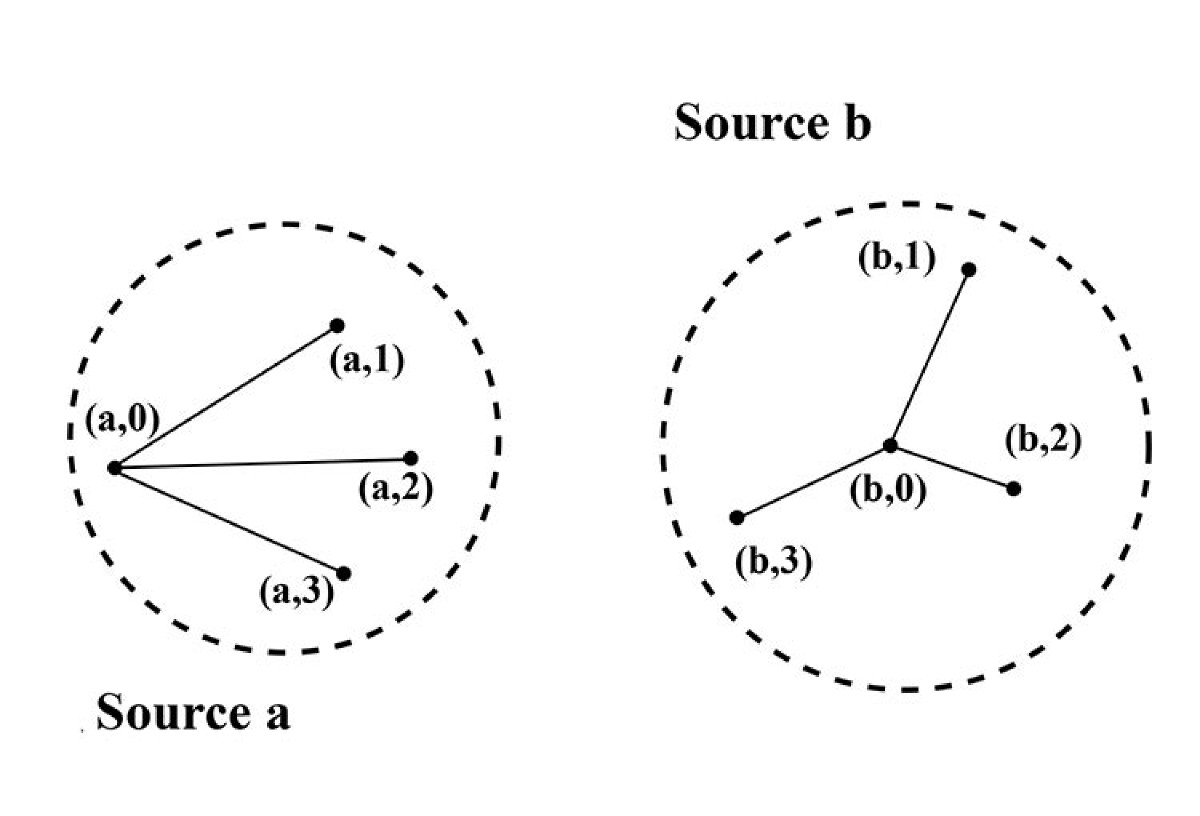 http://static-content.springer.com/image/art%3A10.1186%2F1742-4682-4-10/MediaObjects/12976_2006_Article_116_Fig1_HTML.jpg