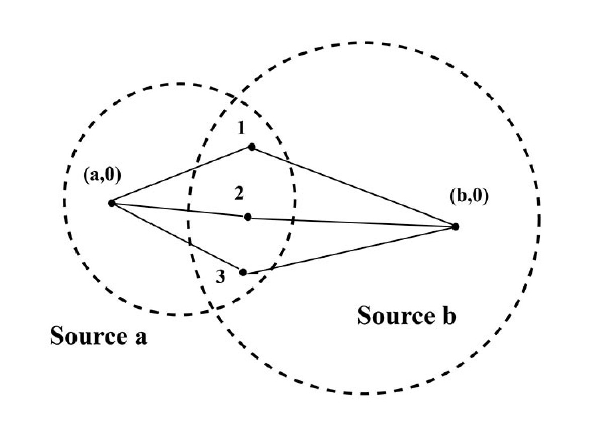 http://static-content.springer.com/image/art%3A10.1186%2F1742-4682-4-10/MediaObjects/12976_2006_Article_116_Fig2_HTML.jpg