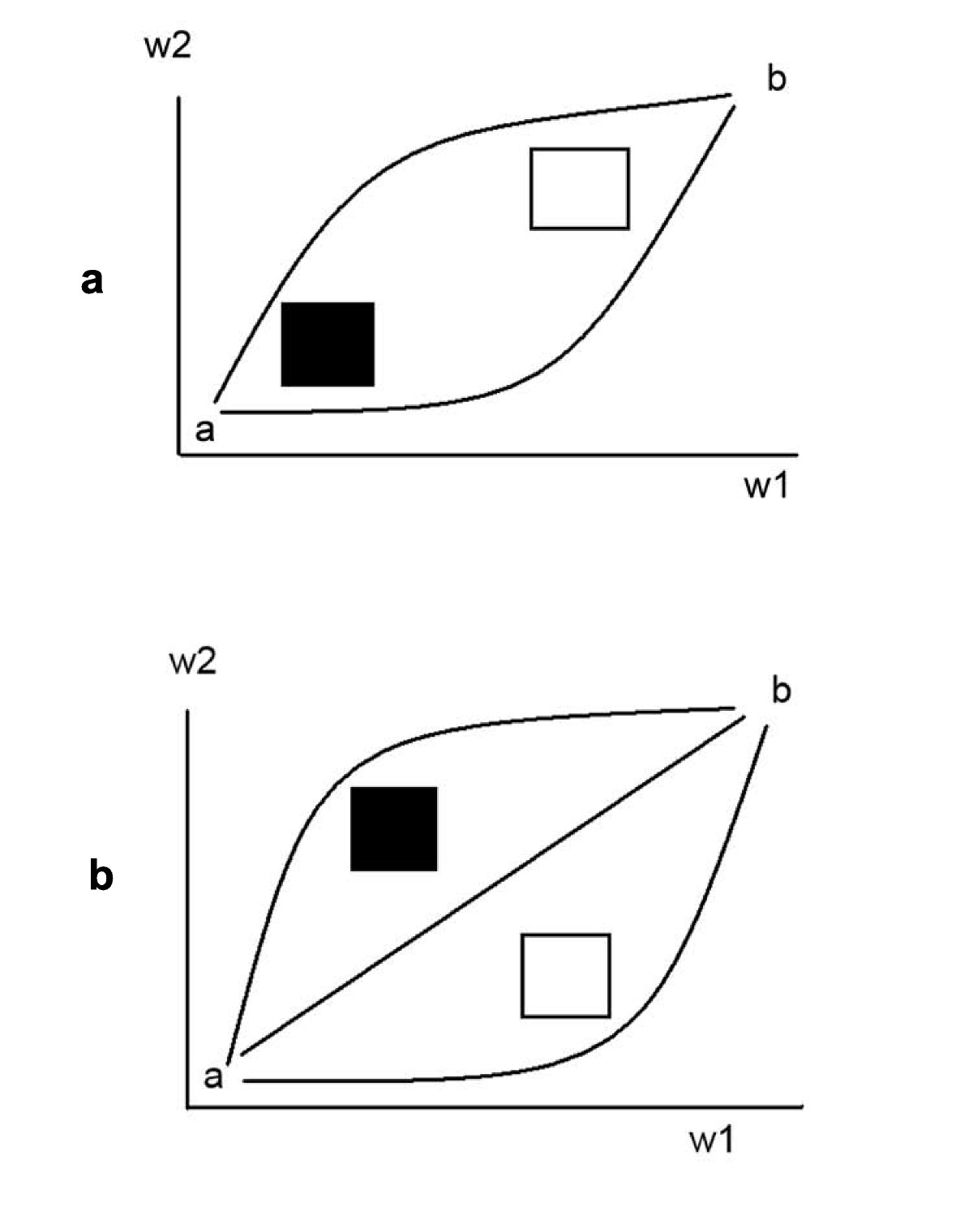 http://static-content.springer.com/image/art%3A10.1186%2F1742-4682-4-10/MediaObjects/12976_2006_Article_116_Fig3_HTML.jpg