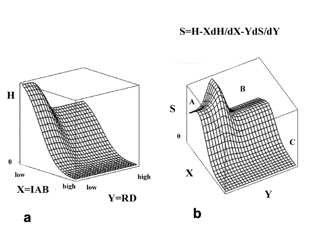 http://static-content.springer.com/image/art%3A10.1186%2F1742-4682-4-10/MediaObjects/12976_2006_Article_116_Fig4_HTML.jpg