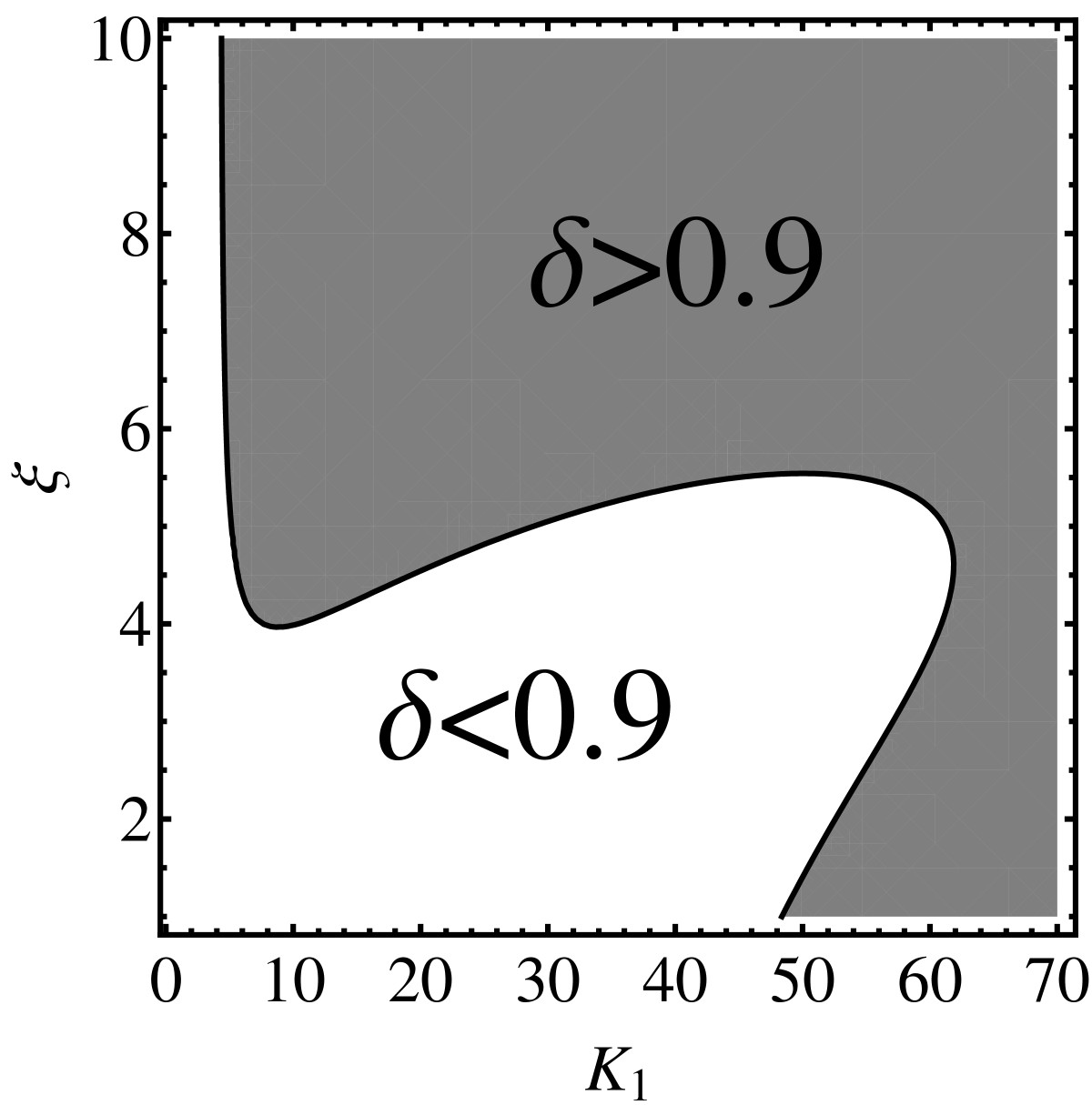 http://static-content.springer.com/image/art%3A10.1186%2F1742-4682-8-10/MediaObjects/12976_2011_Article_285_Fig6_HTML.jpg