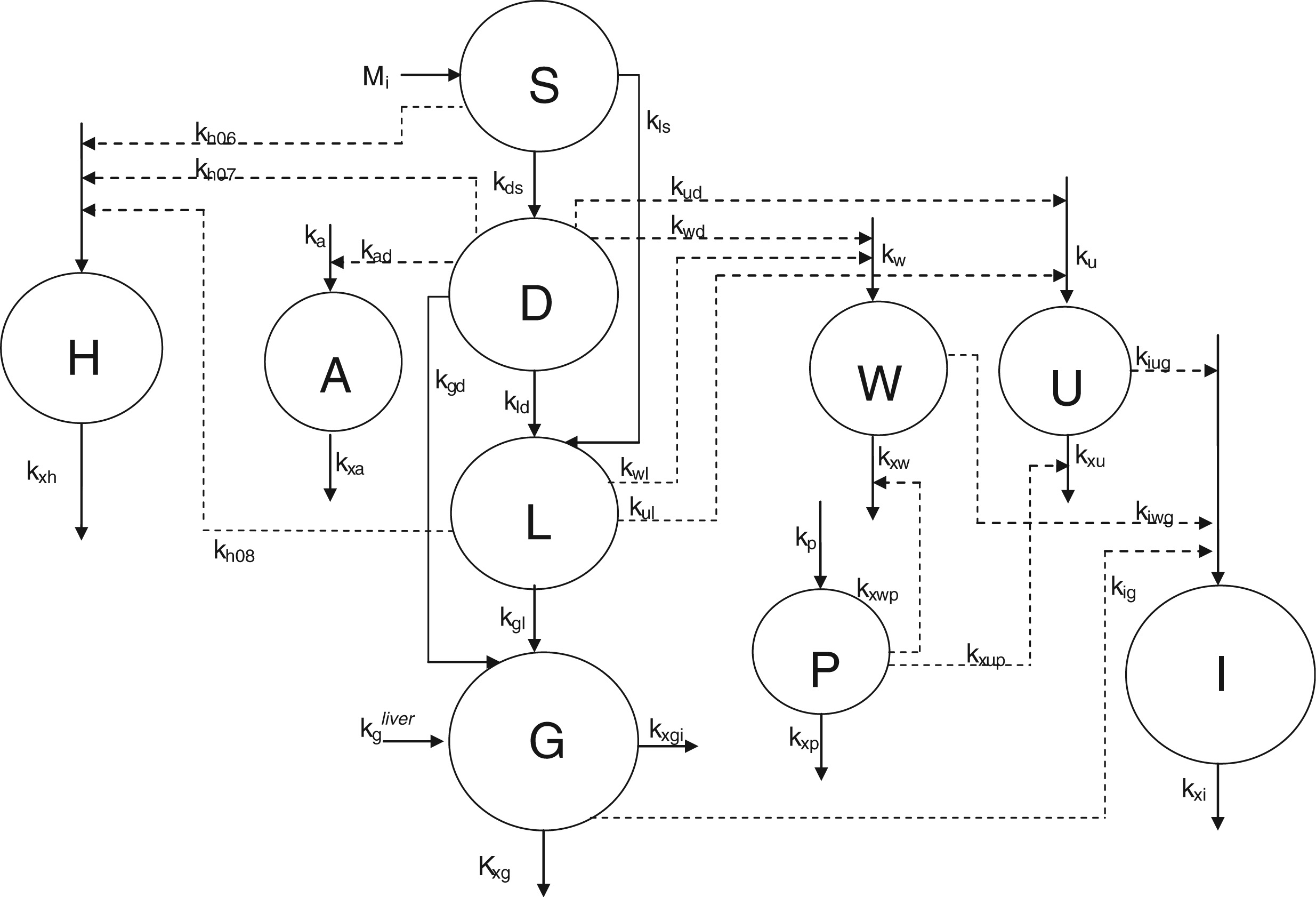 http://static-content.springer.com/image/art%3A10.1186%2F1742-4682-9-16/MediaObjects/12976_2012_Article_342_Fig1_HTML.jpg