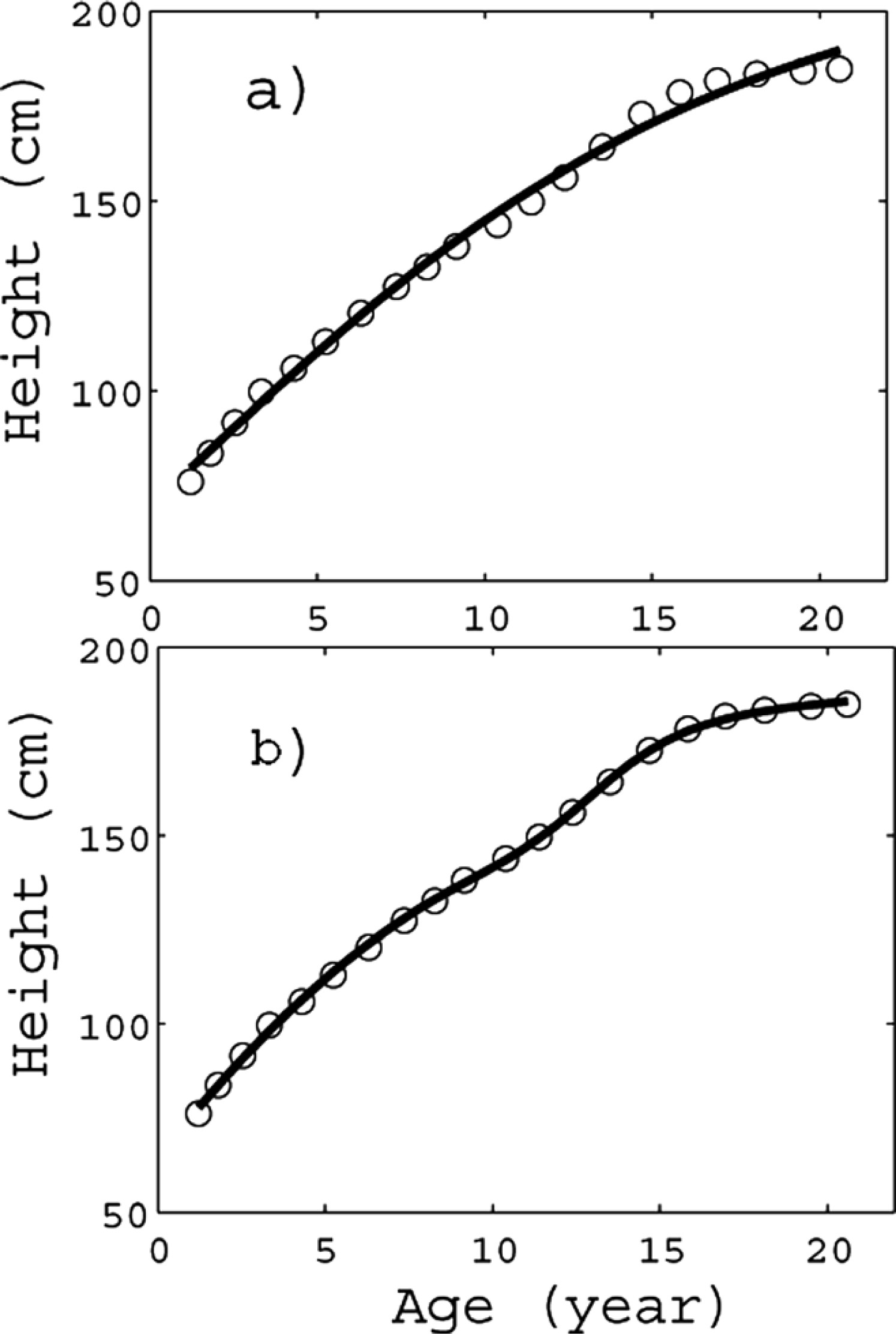 http://static-content.springer.com/image/art%3A10.1186%2F1742-4682-9-17/MediaObjects/12976_2011_Article_339_Fig1_HTML.jpg