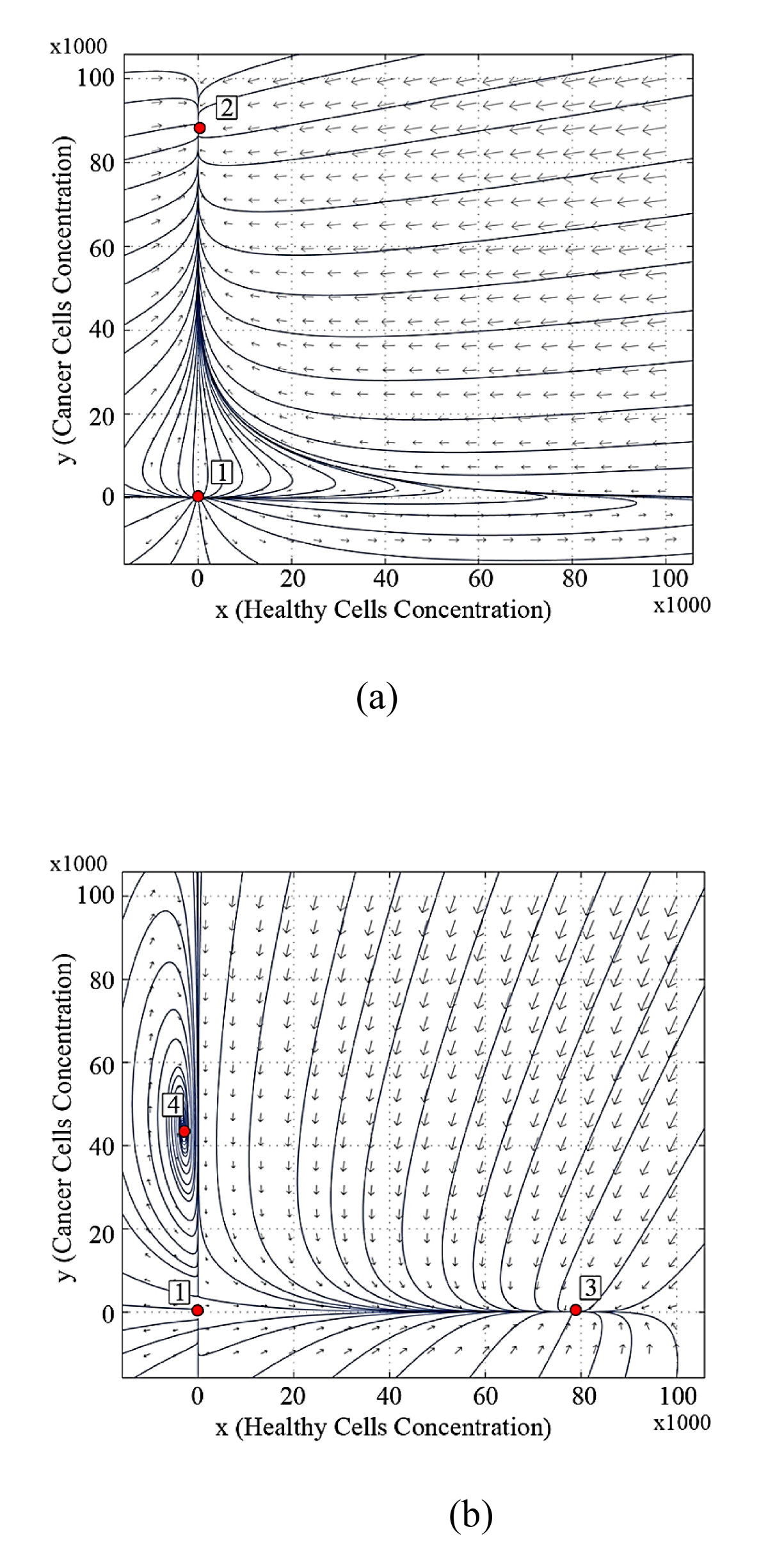 http://static-content.springer.com/image/art%3A10.1186%2F1742-4682-9-4/MediaObjects/12976_2011_Article_323_Fig4_HTML.jpg