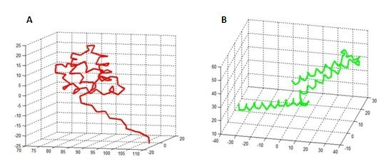 http://static-content.springer.com/image/art%3A10.1186%2F1742-4682-9-53/MediaObjects/12976_2012_Article_368_Fig5_HTML.jpg