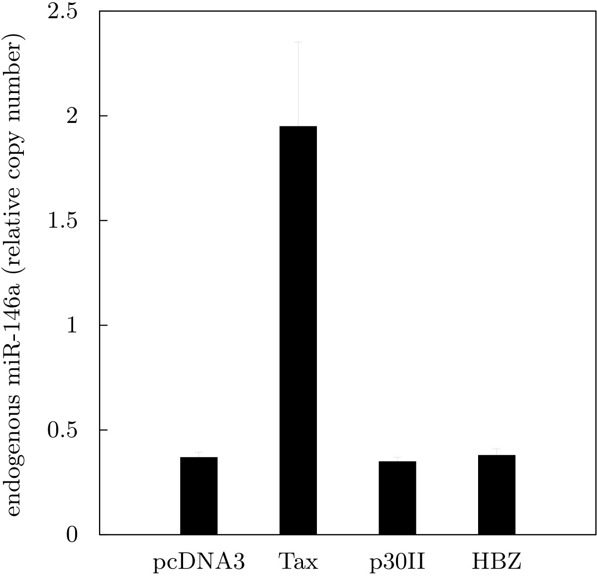 http://static-content.springer.com/image/art%3A10.1186%2F1742-4690-5-100/MediaObjects/12977_2008_Article_925_Fig3_HTML.jpg